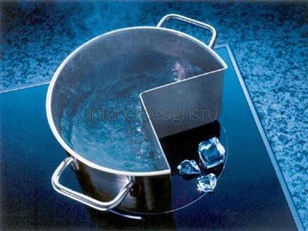 нагрев посуды индукционным способом