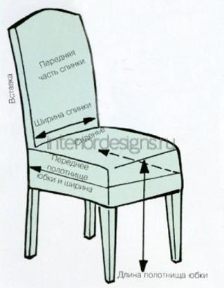 снятие мерки со стула