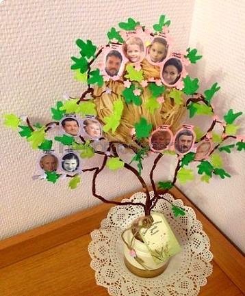 генеалогическое дерево своими руками