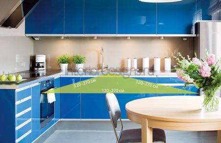 интерьер кухни с фото